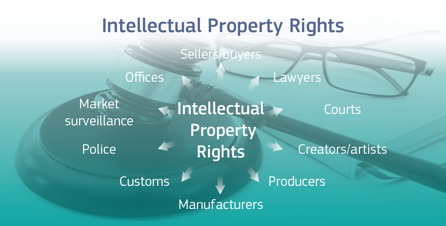 the laws on intellectual property and file sharing in todays society Mang 420 chapter 4 study play  have concerning rights to intellectual property fall within  in which laws are known and understood and there is an ability to.